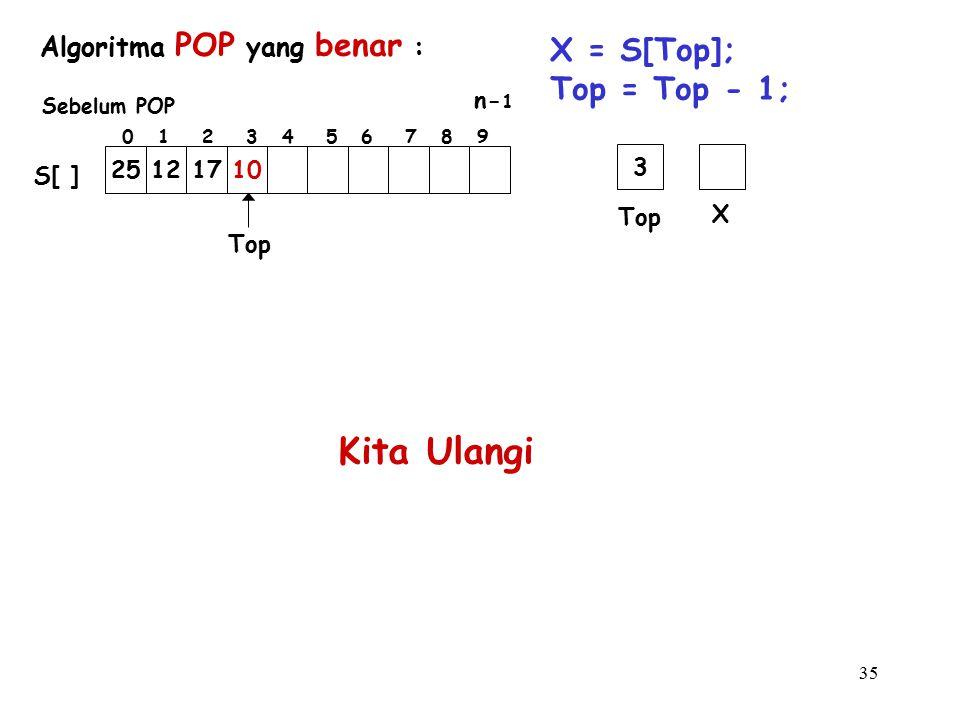 Kita Ulangi X = S[Top]; Top = Top - 1; Algoritma POP yang benar : n-1